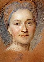 Study of the portrait, quentindelatour