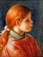 Head of a Young Woman, 1888, renoir