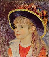 Young Girl in a Blue Hat, 1881, renoir