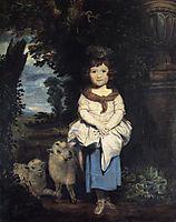 Miss Price, 1770, reynolds