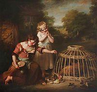 Rural Employment, 1786, russell