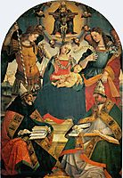 The Trinity, the Virgin and Two Saints, 1510, signorelli
