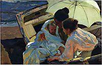 After the Bath, 1902, sorolla