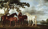 Mares and Foals in a River Landscape, 1768, stubbs