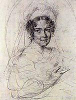 Schepkina Yelena, 1826, tropinin