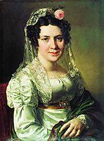 Yelena Schepkin, tropinin