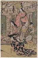 Hideyoshi and his wives, utamaro