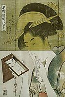 Woman with a Mirror, utamaro