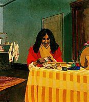 Mme. Felix Vallotton, 1899, vallotton