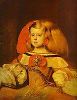 Portrait of the Infanta Margarita, 1660, velazquez
