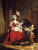 Marie Antoinette and her Children, 1787, vigeelebrun