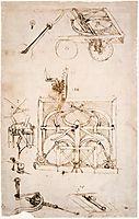 Automobile, c.1480, vinci