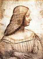 Isabella d-Este, 1500, vinci