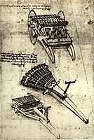 Multi Barrel Gun, c.1481, vinci