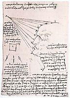 Study of the effect of light on a profile head (facsimile), c.1488, vinci