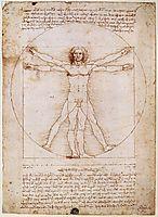 Vitruvian Man, Study of proportions, from Vitruvius-s De Architectura, 1492, vinci