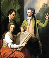 Portrait of the Drummond Family, 1781, west