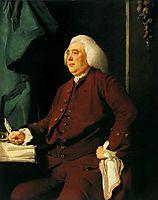 Christopher Heath, 1781, wright