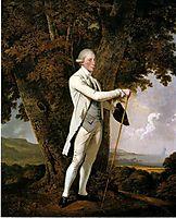 John Milnes, 1776, wright