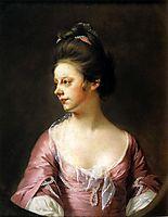 Portrait of Mrs Catherine Swindell, 1772, wright