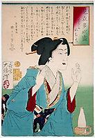 Desire, yoshitoshi